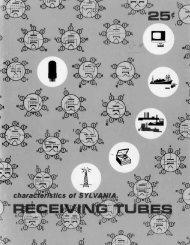 Characteristics of Sylvania receiving tubes