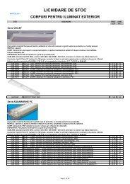 lichidare stoc iluminat exterior - Menatwork