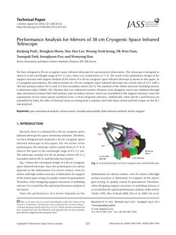 Performance Analysis for Mirrors of 30 cm Cryogenic Space Infrared ...