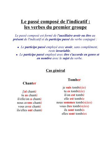 Les verbes r guliers 2e groupe webnode for Indicatif 358