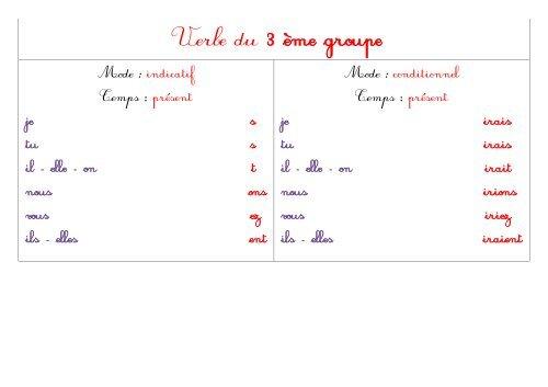 Recapitulatif Conjugaison Verbes Du 3eme Groupe