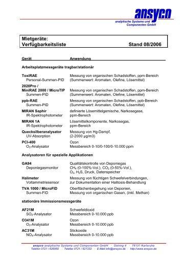 Verfügbarkeitsliste Stand 08/2006 - ANSYCO Analytische Systeme ...