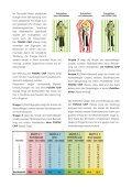 FOSTAC CHIP - Page 2