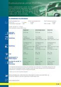 Nexa Autocolor CT teknisk guide - PPG Industries - Page 6