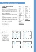 Central-Line - Thermex - Page 5