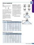 Tekniske oplysninger - TeeJet - Page 3