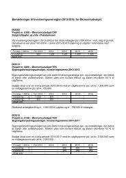 Bemærkninger til Investeringsoversigten 2013-2016 - Hvidovre ...