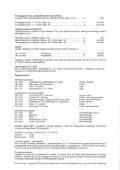 Bestyrelsens årsberetning 2010 - Ansager Boligforening - Page 3