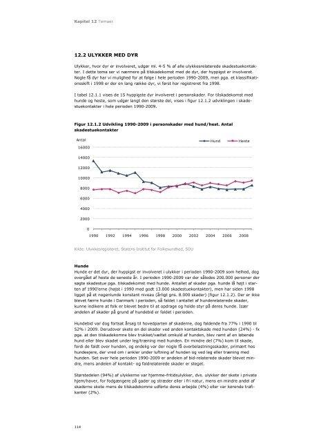 Ulykker i Danmark 1990-2009 - Statens Institut for Folkesundhed