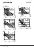 Unilift CC, KP, AP - NRF - Page 4