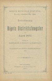 Beretning om Rigets Distriktsfængsler for Aaret 1892 - SSB