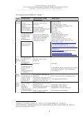 Vidensorganisation og informationssøgning i billedmedier. Valgfag ... - Page 6