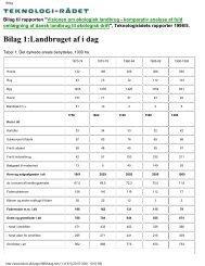 Teknisk bilag i PDF format - Teknologirådet