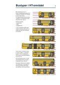 Bussen kommer - Page 6