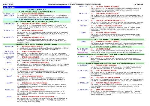 Resultat Catalogue Annoté Internet