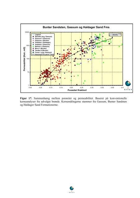 Vurdering af det geotermiske potentiale i Danmark - Geus