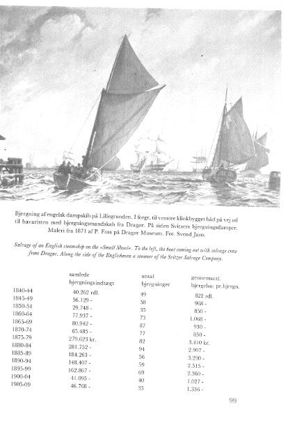 Dragør Bjergningsvæsen, s. 74-107 - Handels- og Søfartsmuseet