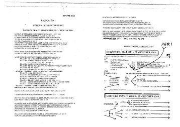 1991.11.27 – 1994 Striden i Studenterhuset - Gaderummet