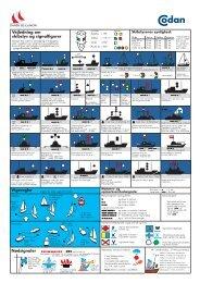 skibslys og signalfigurer - Codan Forsikring A/S