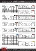 11. ELUDSTYR OG BELYSNING - Marineworld - Page 6