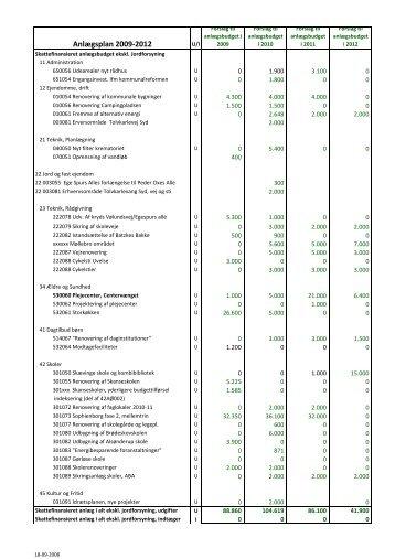anlægsplan 2009-2012 - forlig.xlsx - Frederiksborg Byskole