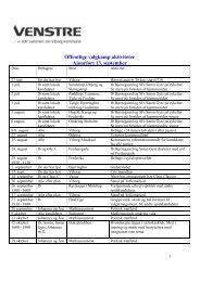 Offentlige valgkamp aktiviteter Ajourført 13. september - Ib Bjerregaard