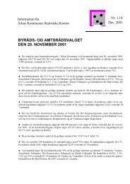 og amtsrådsvalget d. 20. nov. 2001 - Aarhus.dk