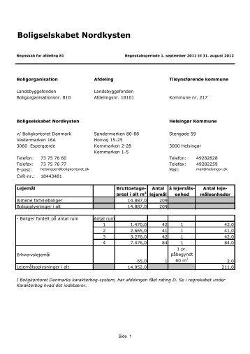 124-81 Regnskab 2011-12 - Boligkontoret Danmark