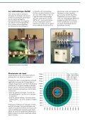 AVPP: Ansell Viral Penetration Program - Ansell Healthcare Europe - Page 3