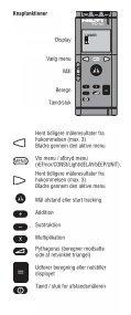 PD 22_d−nisch - Kasper Nielsen A/S - Page 3