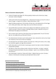 Fakta om Danmarks Indsamling 2013 • Verdens 10 fattigste lande ...