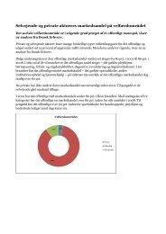 Analyse - Dansk Erhverv