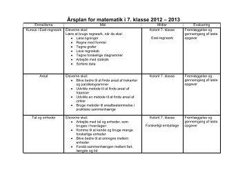 Årsplan for matematik i 7. klasse 2012 – 2013