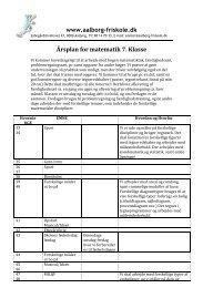 www.aalborg-friskole.dk Årsplan for matematik 7. Klasse