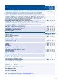 DACIA LOGAN MVC - Seite 5