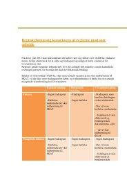 Regnskabsmæssig konsekvens af reglerne mod sort arbejde - Buch