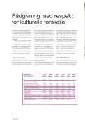 COWI_aarsrapport_2005_DK.pdf | 546704_s2-5.indd - Page 4
