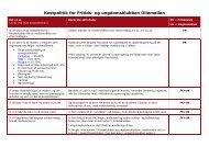 Kostpolitik for Fritids- og ungdomsklubben Oliemøllen
