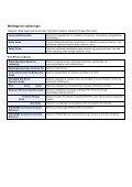 hÅndbog InstruktIons- - Utax - Page 4