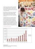 ÅRSREGNSKAB 2011 - Ungdommens Røde Kors - Page 7