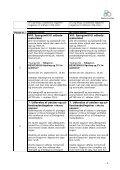 Rettelsesblad nr. 2 - Esbjerg Forsyning A/S - Page 2