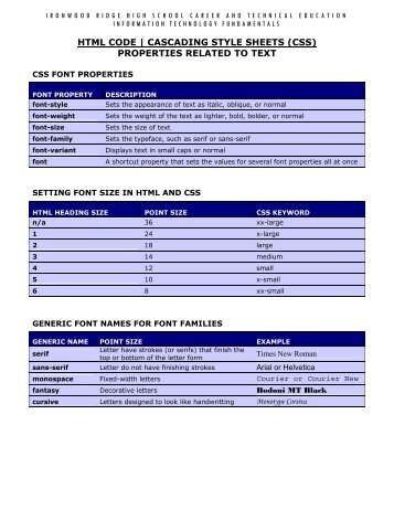 HTML CODE | CASCADING STYLE SHEETS (CSS) PROPERTIES ...
