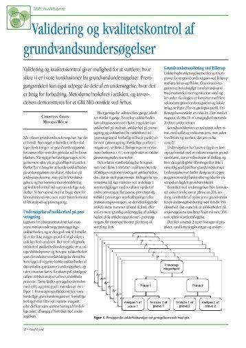 Validering og kvalitetskontrol af grundvandsundersøgelser