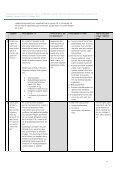 Gruppelivsforsikring inkl. kritisk sygdom - Business Danmark - Page 4