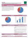 KION: Börsengang steht bevor - Jyske Bank - Seite 2