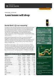 Danske Bank (Strong Buy) - Jyske Bank (France)