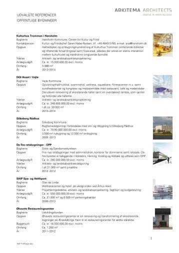 Off.byggeri - Arkitema