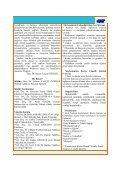 Yrd.Doç.Dr. Zeynep ÇETİNKAYA - Kadın Çalışmaları Uygulama ve ... - Page 4