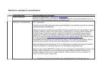 Sjekkliste for arbeidsgivere og arbeidstakere