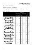 Rosemount 285 Annubar Pak-Lok-samling - Emerson Process ... - Page 4